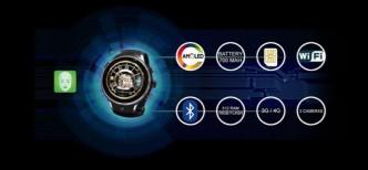 imgsandfox-smartwatch-sandfox-smartwatch-price-smartwatch-ai-smartwatch-replace-smartphone