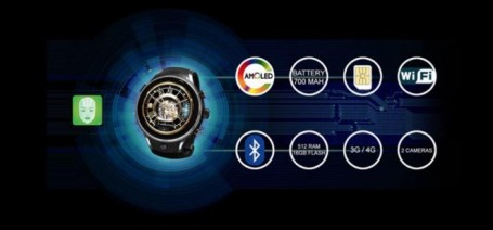 imgsandfox-smartwatch-sandfox-smartwatch-price-smartwatch-ai-smartwatch-replace-smartphone