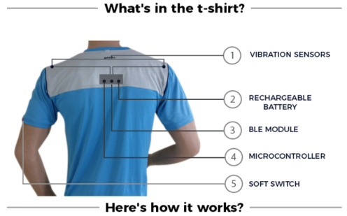 2017-02-10-08_42_11-sygnal-the-worlds-1st-smart-fitness-t-shirt-with-navigation-by-broadcast-wearab