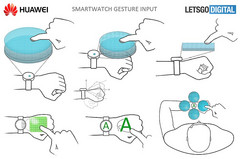 csm_Huawei_patent_for_new_gesture_control_for_wearables_7dc2eca455